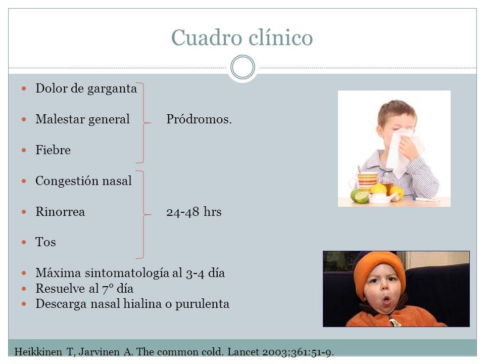 Cuadro clínico Dolor de garganta Malestar generalPródromos.