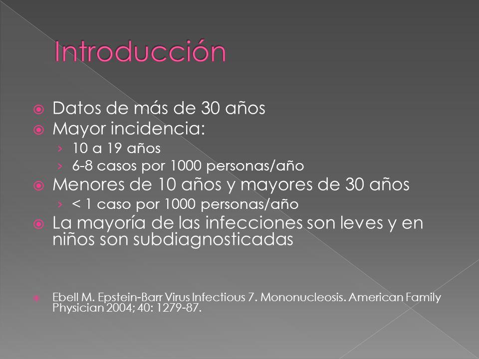 Datos de más de 30 años Mayor incidencia: 10 a 19 años 6-8 casos por 1000 personas/año Menores de 10 años y mayores de 30 años < 1 caso por 1000 perso