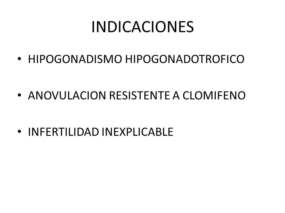 INDICACIONES HIPOGONADISMO HIPOGONADOTROFICO ANOVULACION RESISTENTE A CLOMIFENO INFERTILIDAD INEXPLICABLE