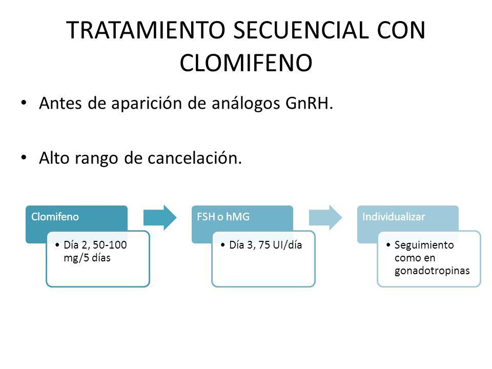 TRATAMIENTO SECUENCIAL CON CLOMIFENO Clomifeno Día 2, 50-100 mg/5 días FSH o hMG Día 3, 75 UI/día Individualizar Seguimiento como en gonadotropinas Antes de aparición de análogos GnRH.