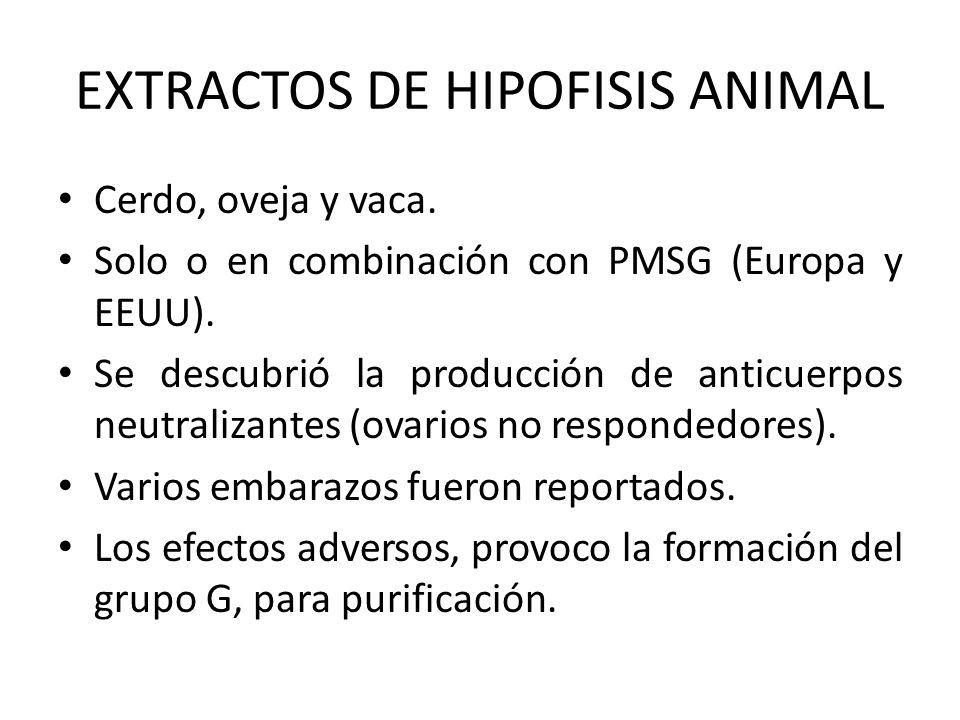 EXTRACTOS DE HIPOFISIS ANIMAL Cerdo, oveja y vaca. Solo o en combinación con PMSG (Europa y EEUU). Se descubrió la producción de anticuerpos neutraliz