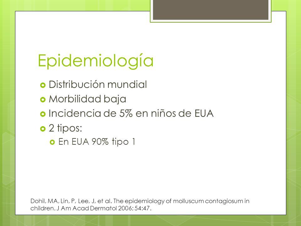 Epidemiología Distribución mundial Morbilidad baja Incidencia de 5% en niños de EUA 2 tipos: En EUA 90% tipo 1 Dohil, MA, Lin, P, Lee, J, et al. The e