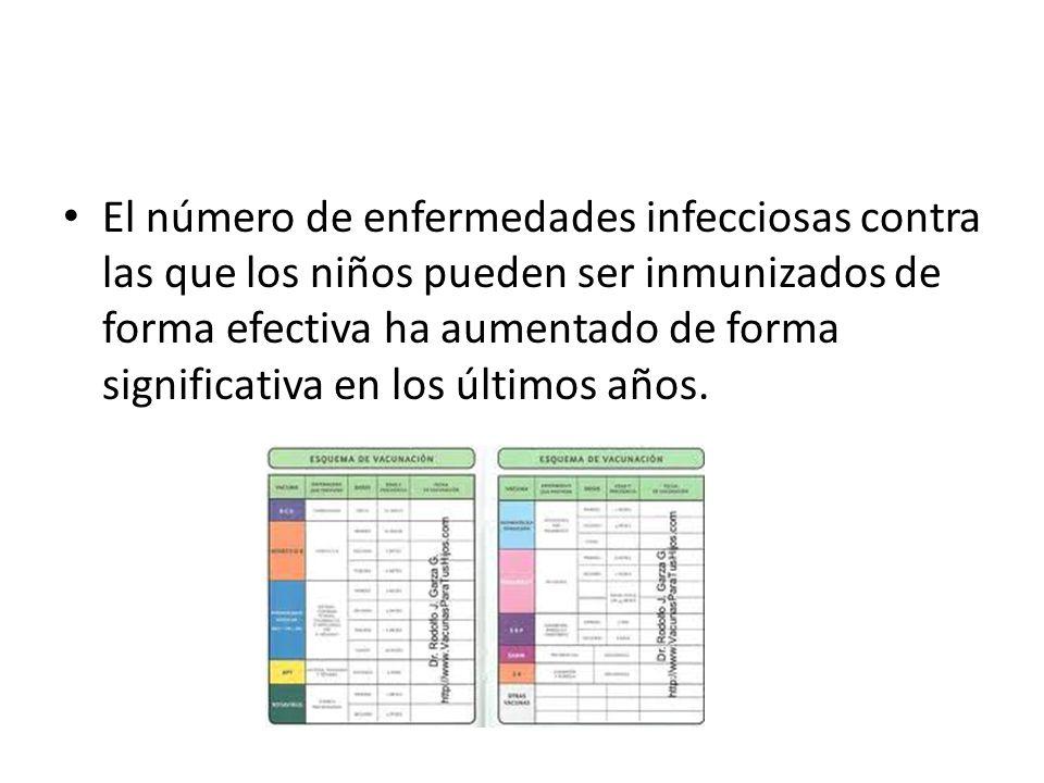 Todas las vacunas son ejemplos de inmunizaciones activas, por lo que los organismos vivos atenuados o inactivados, sus componentes o sus productos se administran al receptor para estimular la respuesta inmunológica protectora.
