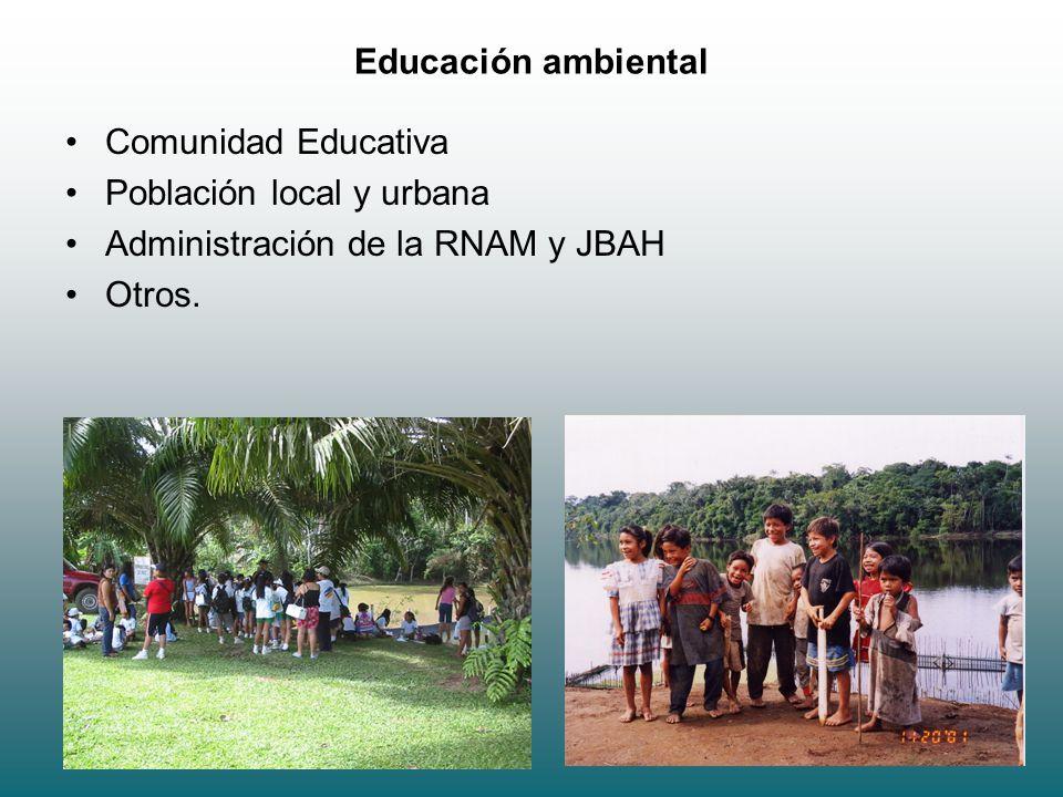 10 Educación ambiental Comunidad Educativa Población local y urbana Administración de la RNAM y JBAH Otros.