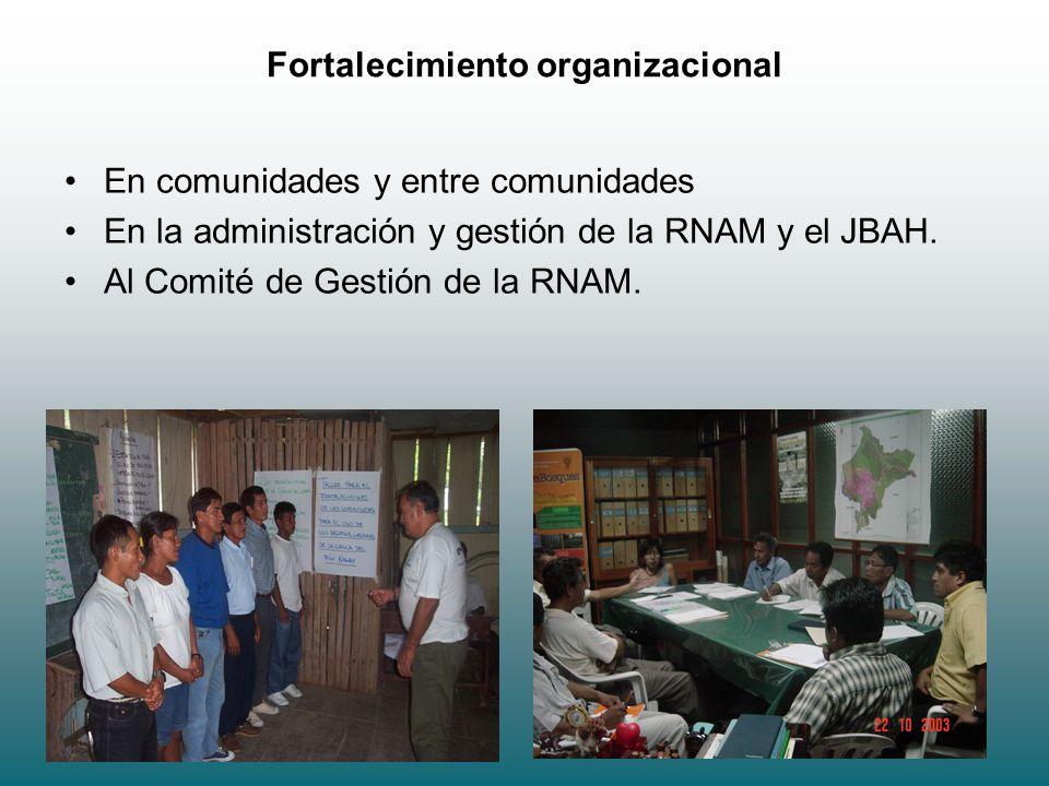 11 Fortalecimiento organizacional En comunidades y entre comunidades En la administración y gestión de la RNAM y el JBAH. Al Comité de Gestión de la R