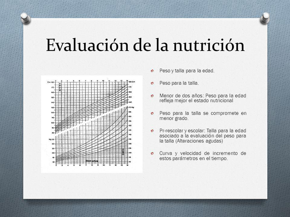 Evaluación de la nutrición o Peso y talla para la edad. o Peso para la talla. o Menor de dos años: Peso para la edad refleja mejor el estado nutricion