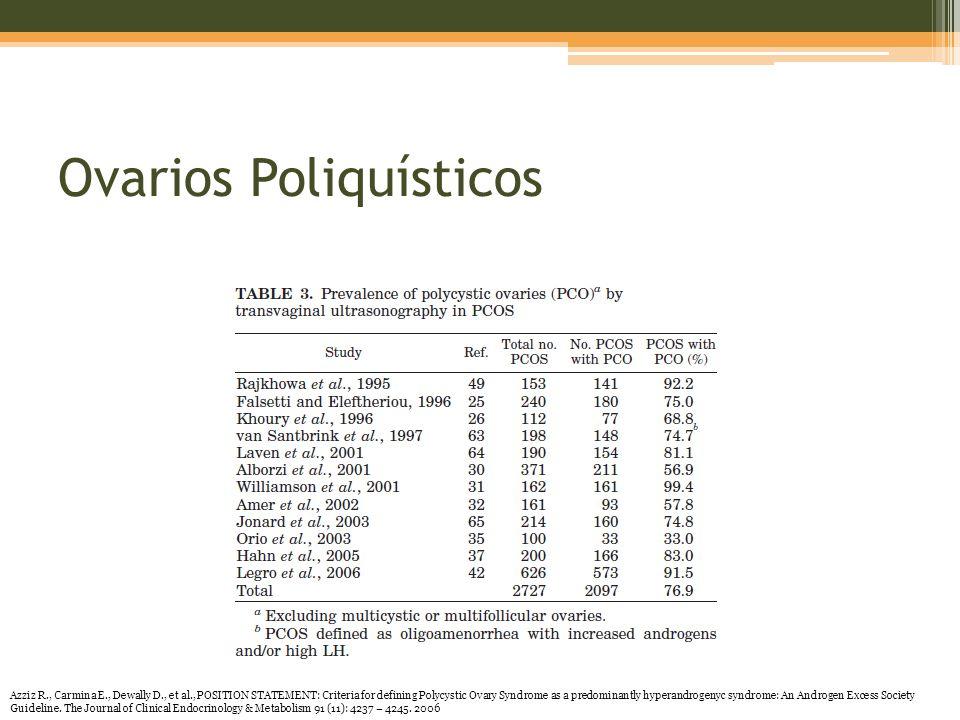 Ovarios Poliquísticos Azziz R., Carmina E., Dewally D., et al., POSITION STATEMENT: Criteria for defining Polycystic Ovary Syndrome as a predominantly hyperandrogenyc syndrome: An Androgen Excess Society Guideline.