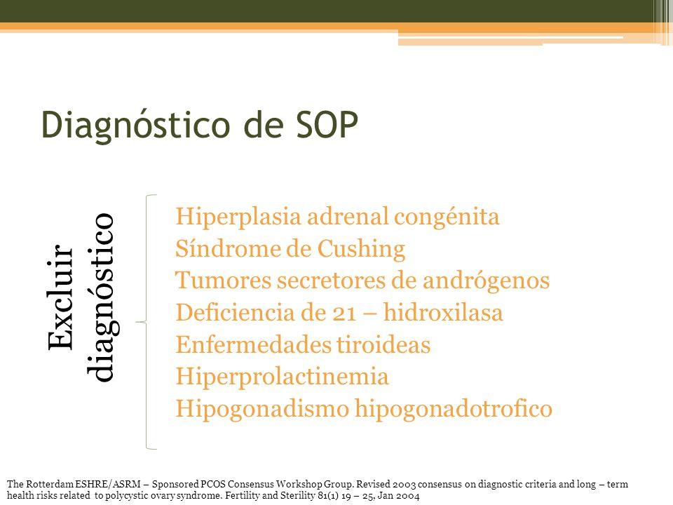 Diagnóstico de SOP Hiperplasia adrenal congénita Síndrome de Cushing Tumores secretores de andrógenos Deficiencia de 21 – hidroxilasa Enfermedades tiroideas Hiperprolactinemia Hipogonadismo hipogonadotrofico Excluir diagnóstico The Rotterdam ESHRE/ASRM – Sponsored PCOS Consensus Workshop Group.
