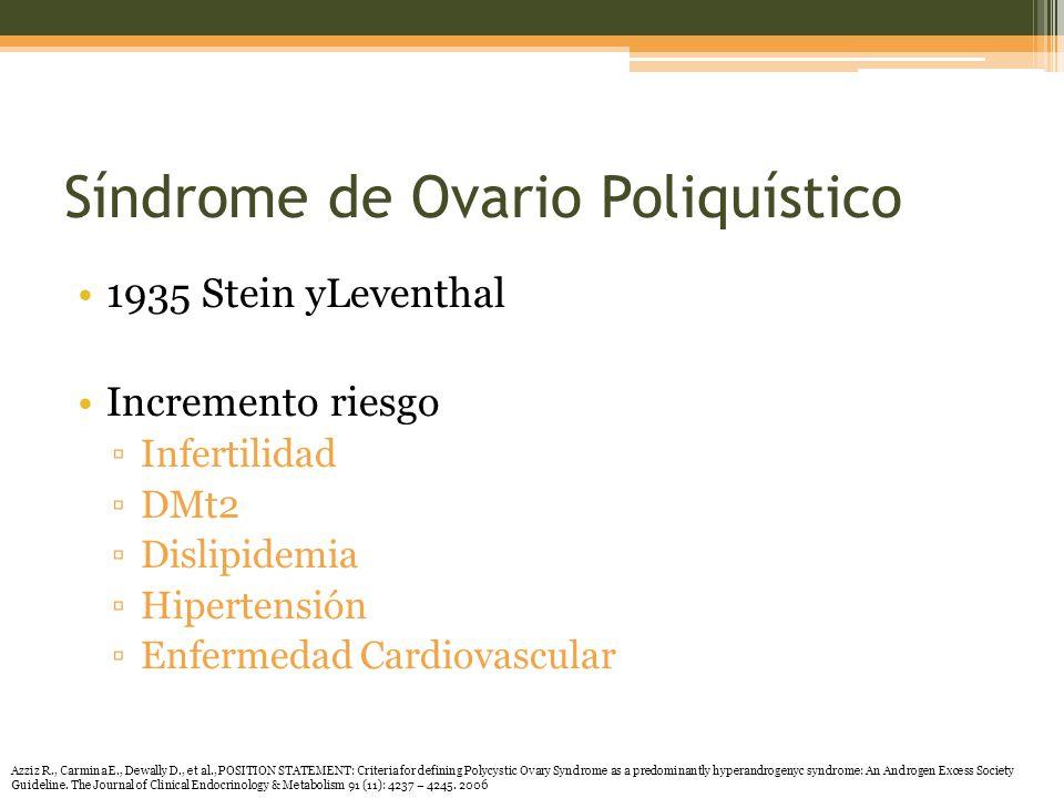 Síndrome de Ovario Poliquístico 1935 Stein yLeventhal Incremento riesgo Infertilidad DMt2 Dislipidemia Hipertensión Enfermedad Cardiovascular Azziz R., Carmina E., Dewally D., et al., POSITION STATEMENT: Criteria for defining Polycystic Ovary Syndrome as a predominantly hyperandrogenyc syndrome: An Androgen Excess Society Guideline.