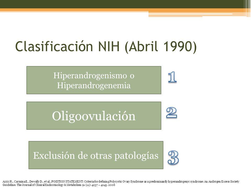 Clasificación NIH (Abril 1990) Hiperandrogenismo o Hiperandrogenemia Oligoovulación Exclusión de otras patologías Azziz R., Carmina E., Dewally D., et