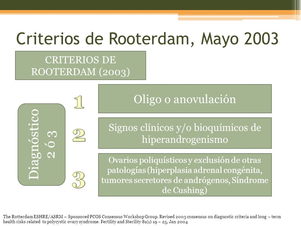 Criterios de Rooterdam, Mayo 2003 CRITERIOS DE ROOTERDAM (2003) Oligo o anovulación Signos clínicos y/o bioquímicos de hiperandrogenismo Ovarios poliquísticos y exclusión de otras patologías (hiperplasia adrenal congénita, tumores secretores de andrógenos, Síndrome de Cushing) Diagnóstico 2 ó 3 The Rotterdam ESHRE/ASRM – Sponsored PCOS Consensus Workshop Group.