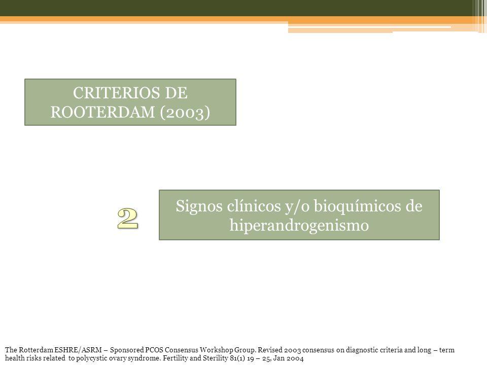 CRITERIOS DE ROOTERDAM (2003) Signos clínicos y/o bioquímicos de hiperandrogenismo The Rotterdam ESHRE/ASRM – Sponsored PCOS Consensus Workshop Group.
