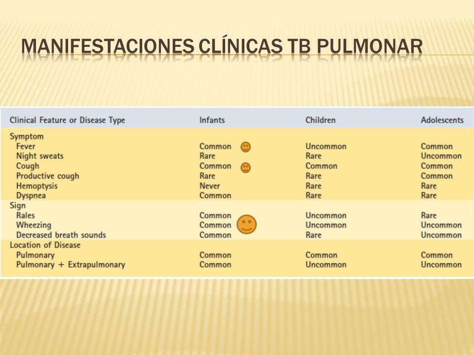 TB pulmonar: Afecta parénquima y nodos linfáticos pulmonares.