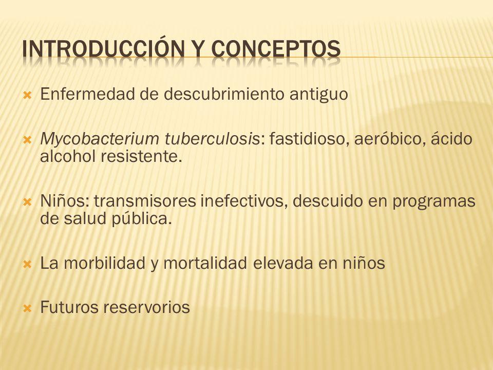 Enfermedad de descubrimiento antiguo Mycobacterium tuberculosis: fastidioso, aeróbico, ácido alcohol resistente. Niños: transmisores inefectivos, desc