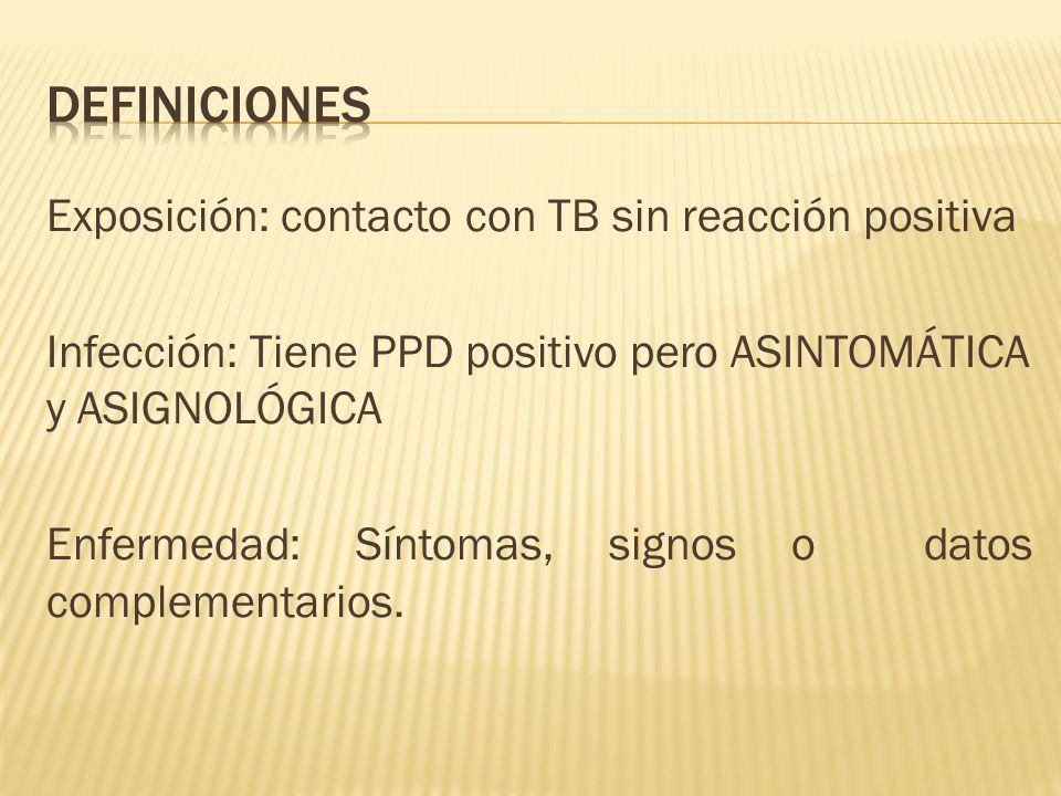Exposición: contacto con TB sin reacción positiva Infección: Tiene PPD positivo pero ASINTOMÁTICA y ASIGNOLÓGICA Enfermedad: Síntomas, signos o datos complementarios.
