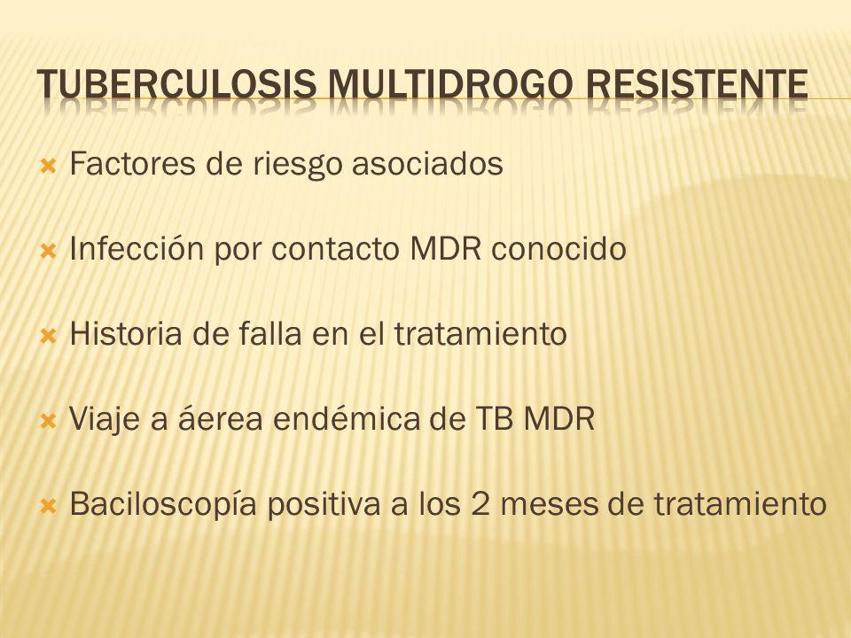 Factores de riesgo asociados Infección por contacto MDR conocido Historia de falla en el tratamiento Viaje a áerea endémica de TB MDR Baciloscopía positiva a los 2 meses de tratamiento