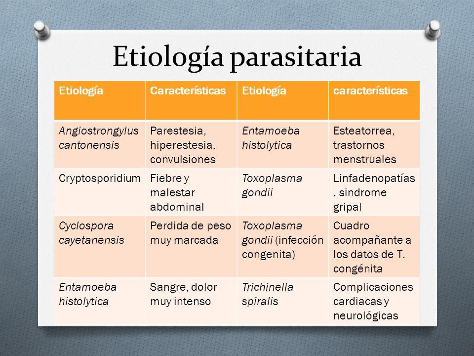 Etiología parasitaria EtiologíaCaracterísticasEtiologíacaracterísticas Angiostrongylus cantonensis Parestesia, hiperestesia, convulsiones Entamoeba hi