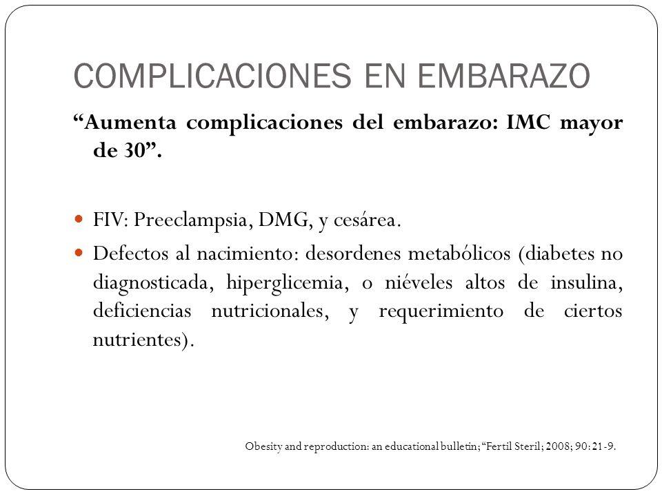 COMPLICACIONES EN EMBARAZO Aumenta complicaciones del embarazo: IMC mayor de 30. FIV: Preeclampsia, DMG, y cesárea. Defectos al nacimiento: desordenes
