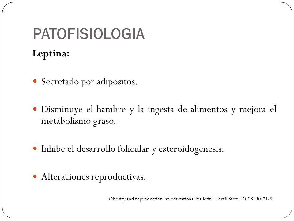 PATOFISIOLOGIA Leptina: Secretado por adipositos. Disminuye el hambre y la ingesta de alimentos y mejora el metabolismo graso. Inhibe el desarrollo fo