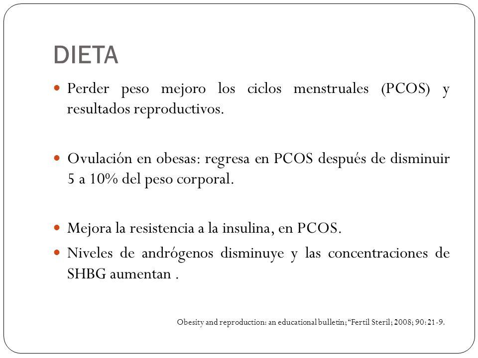 DIETA Perder peso mejoro los ciclos menstruales (PCOS) y resultados reproductivos. Ovulación en obesas: regresa en PCOS después de disminuir 5 a 10% d