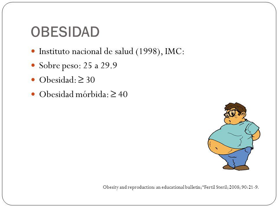 OBESIDAD Instituto nacional de salud (1998), IMC: Sobre peso: 25 a 29.9 Obesidad: 30 Obesidad mórbida: 40 Obesity and reproduction: an educational bul