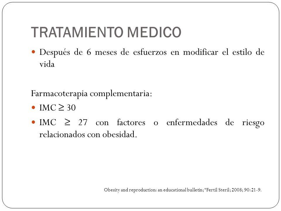 TRATAMIENTO MEDICO Después de 6 meses de esfuerzos en modificar el estilo de vida Farmacoterapia complementaria: IMC 30 IMC 27 con factores o enfermed