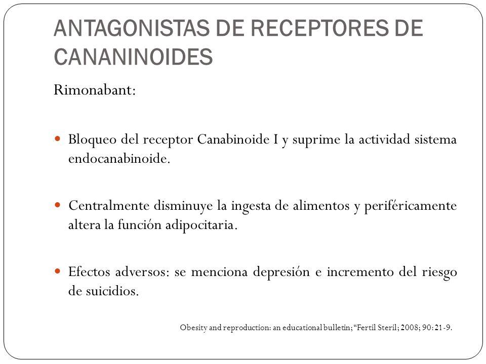 ANTAGONISTAS DE RECEPTORES DE CANANINOIDES Rimonabant: Bloqueo del receptor Canabinoide I y suprime la actividad sistema endocanabinoide. Centralmente