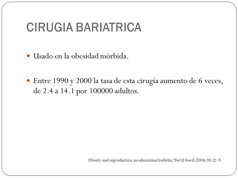 CIRUGIA BARIATRICA Usado en la obesidad mórbida. Entre 1990 y 2000 la tasa de esta cirugía aumento de 6 veces, de 2.4 a 14.1 por 100000 adultos. Obesi