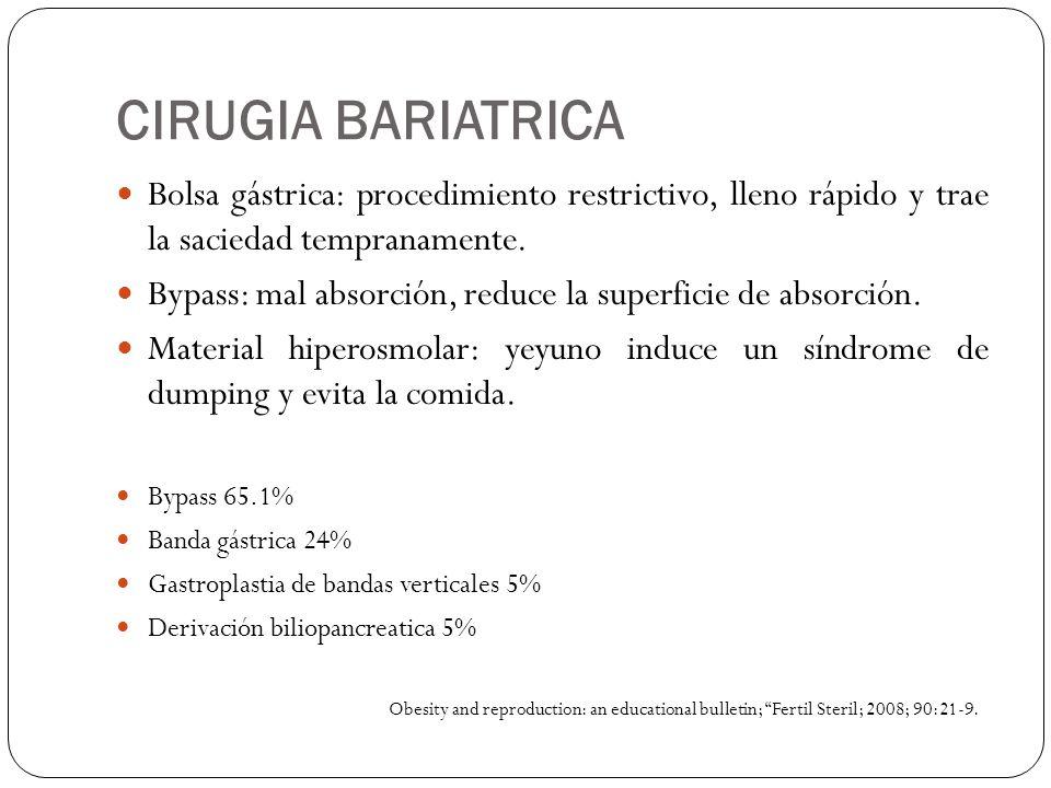 CIRUGIA BARIATRICA Bolsa gástrica: procedimiento restrictivo, lleno rápido y trae la saciedad tempranamente. Bypass: mal absorción, reduce la superfic