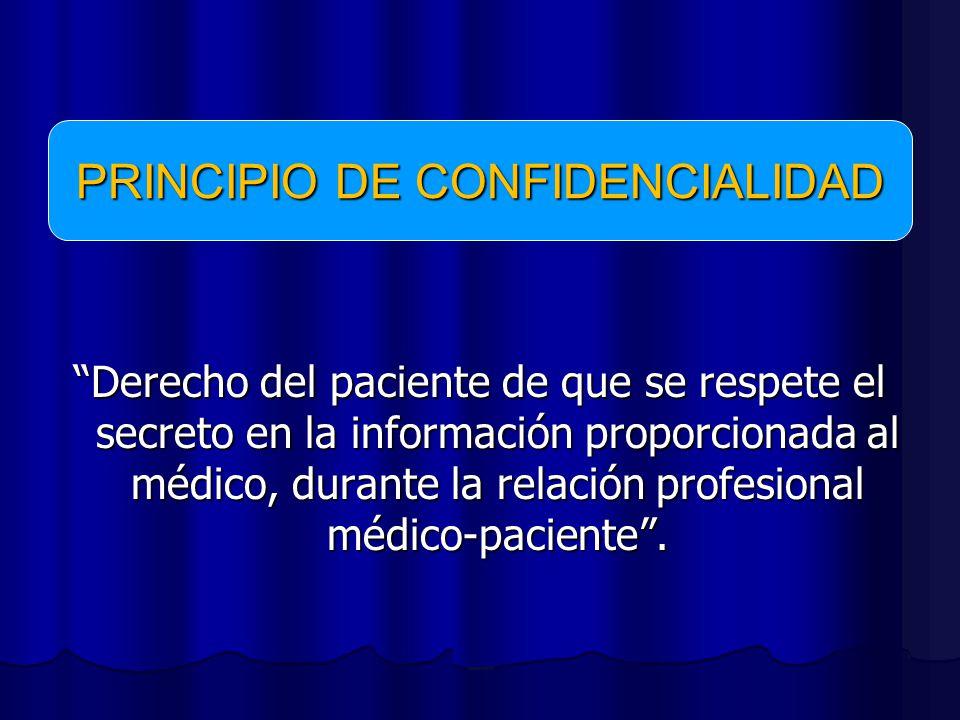 Derecho del paciente de que se respete el secreto en la información proporcionada al médico, durante la relación profesional médico-paciente.