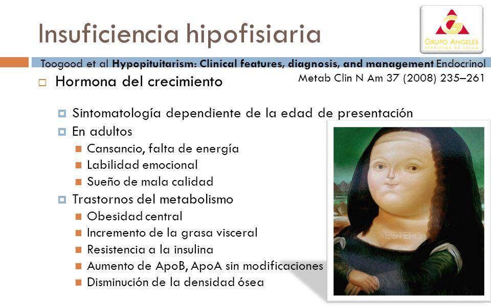 Hormona del crecimiento Sintomatología dependiente de la edad de presentación En adultos Cansancio, falta de energía Labilidad emocional Sueño de mala