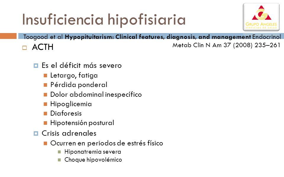 ACTH Es el déficit más severo Letargo, fatiga Pérdida ponderal Dolor abdominal inespecífico Hipoglicemia Diaforesis Hipotensión postural Crisis adrena