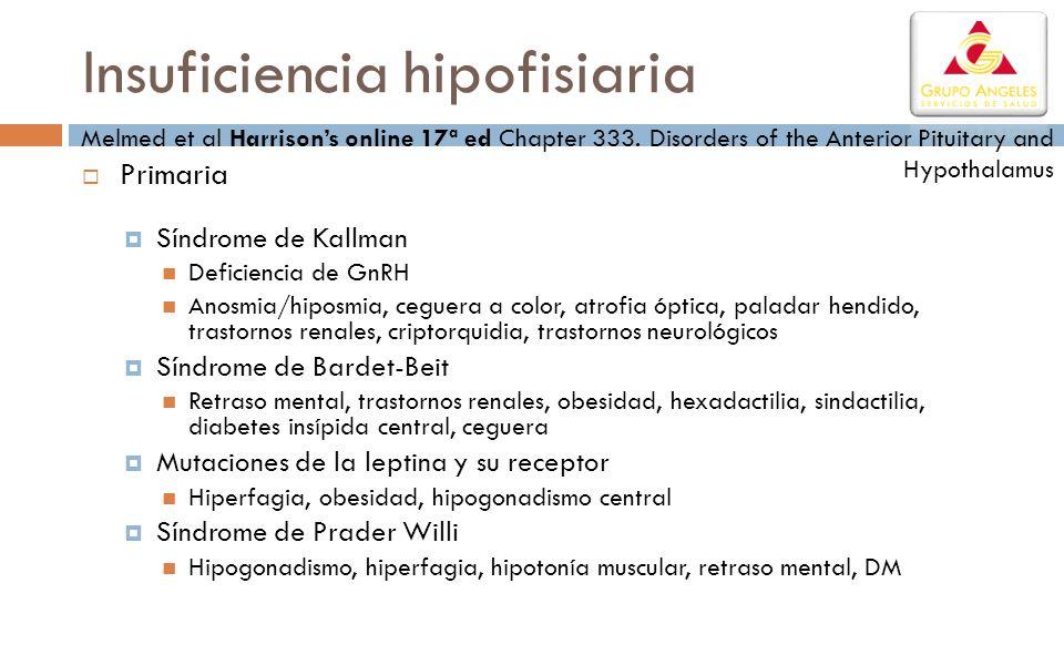 Primaria Síndrome de Kallman Deficiencia de GnRH Anosmia/hiposmia, ceguera a color, atrofia óptica, paladar hendido, trastornos renales, criptorquidia