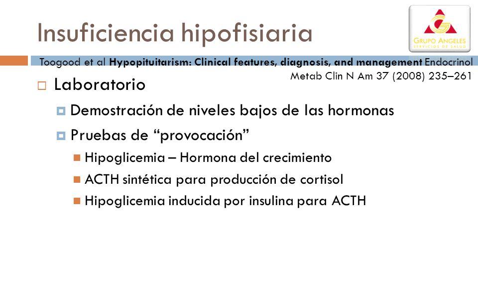 Laboratorio Demostración de niveles bajos de las hormonas Pruebas de provocación Hipoglicemia – Hormona del crecimiento ACTH sintética para producción