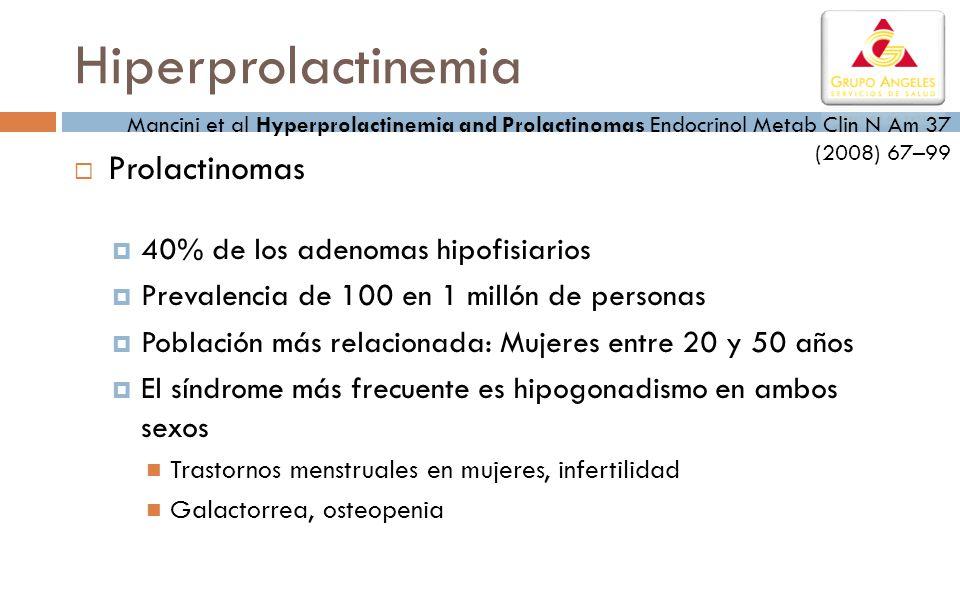 Prolactinomas 40% de los adenomas hipofisiarios Prevalencia de 100 en 1 millón de personas Población más relacionada: Mujeres entre 20 y 50 años El sí