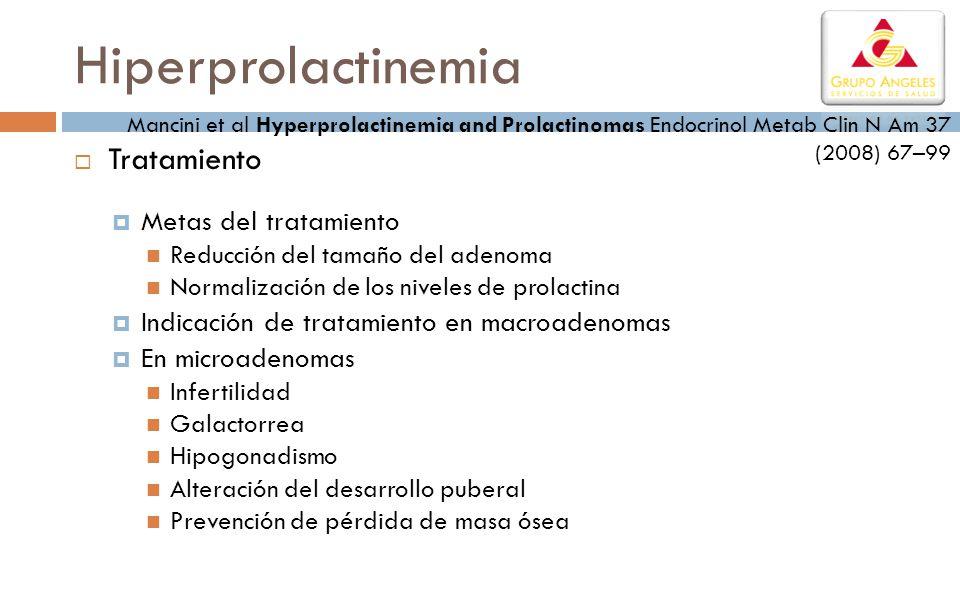 Tratamiento Metas del tratamiento Reducción del tamaño del adenoma Normalización de los niveles de prolactina Indicación de tratamiento en macroadenom