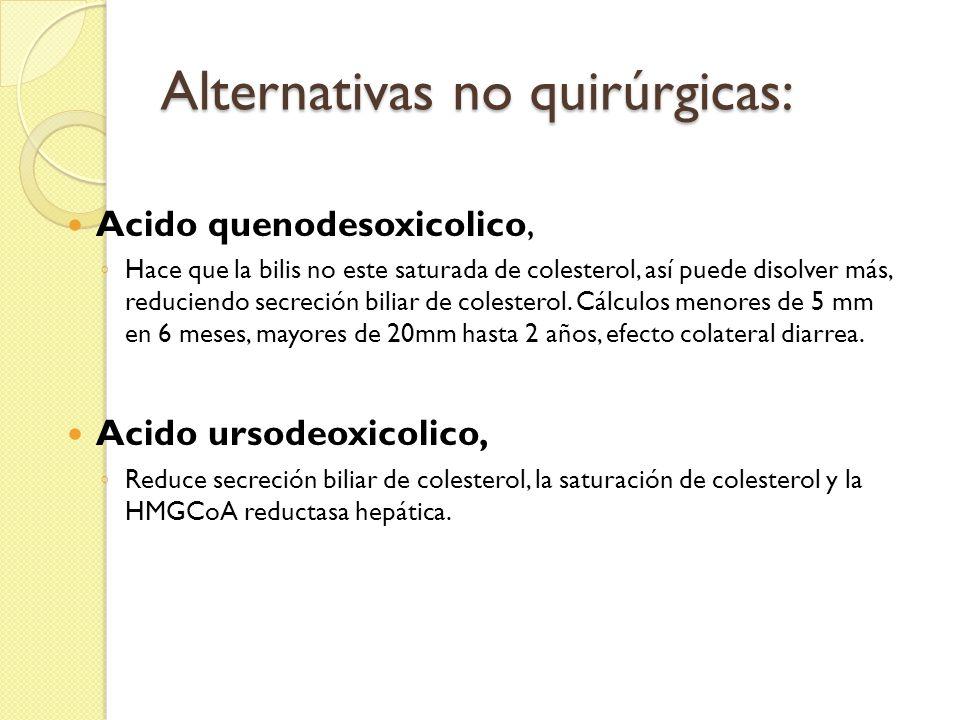 Alternativas no quirúrgicas: Acido quenodesoxicolico, Hace que la bilis no este saturada de colesterol, así puede disolver más, reduciendo secreción biliar de colesterol.