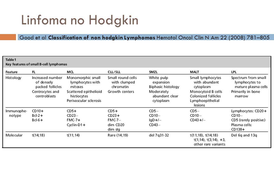 Linfoma no Hodgkin Good et al Classification of non hodgkin Lymphomas Hematol Oncol Clin N Am 22 (2008) 781–805