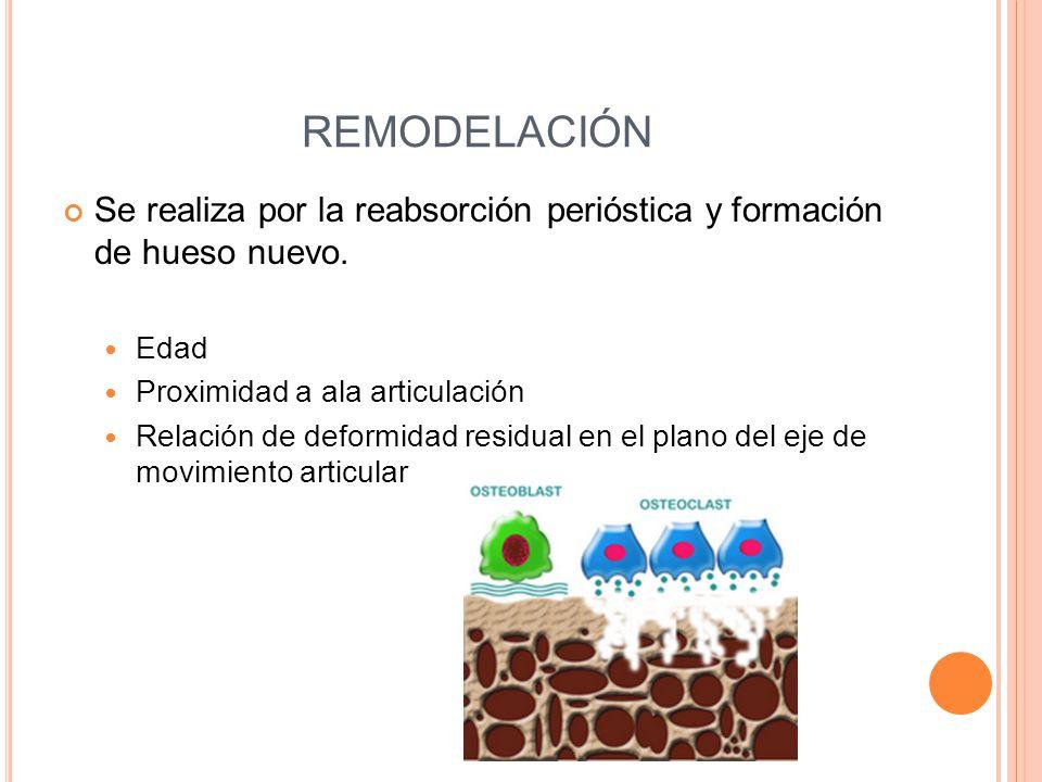 REMODELACIÓN Se realiza por la reabsorción perióstica y formación de hueso nuevo. Edad Proximidad a ala articulación Relación de deformidad residual e