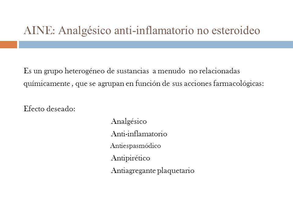 AINE: Analgésico anti-inflamatorio no esteroideo Es un grupo heterogéneo de sustancias a menudo no relacionadas químicamente, que se agrupan en función de sus acciones farmacológicas: Efecto deseado: Analgésico Anti-inflamatorio Antiespasmódico Antipirético Antiagregante plaquetario