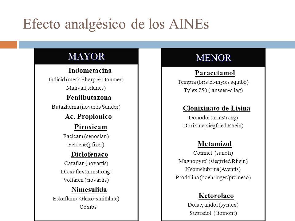Efecto analgésico de los AINEs MAYOR Indometacina Indicid (merk Sharp & Dohmer) Malival( silanes) Fenilbutazona Butazlidina (novartis Sandor) Ac.