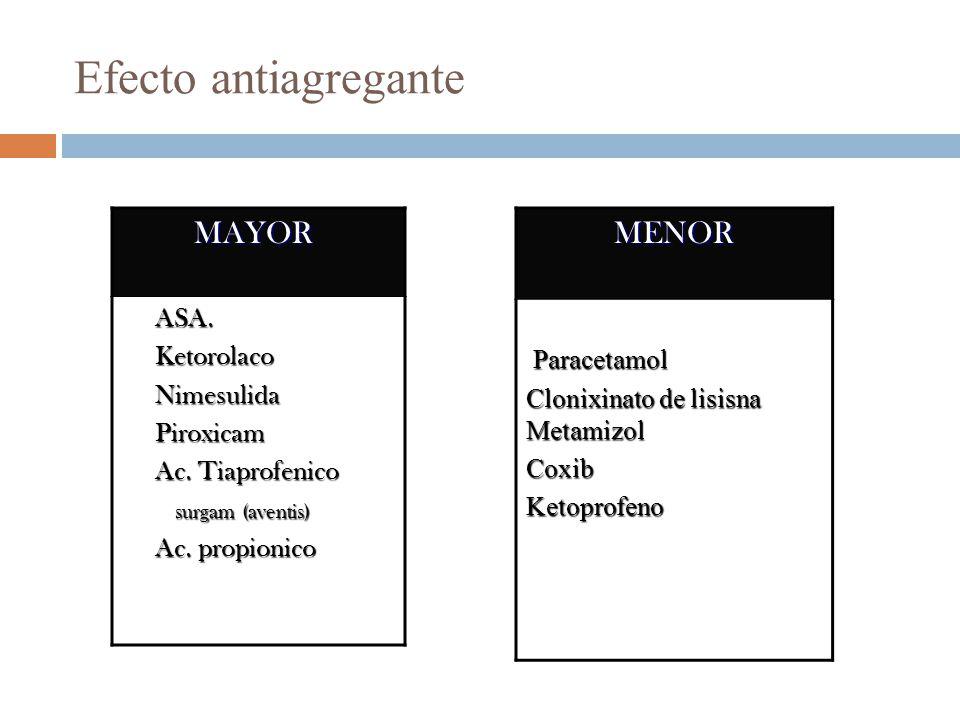 Efecto antiagregante MAYOR MAYOR ASA.ASA.