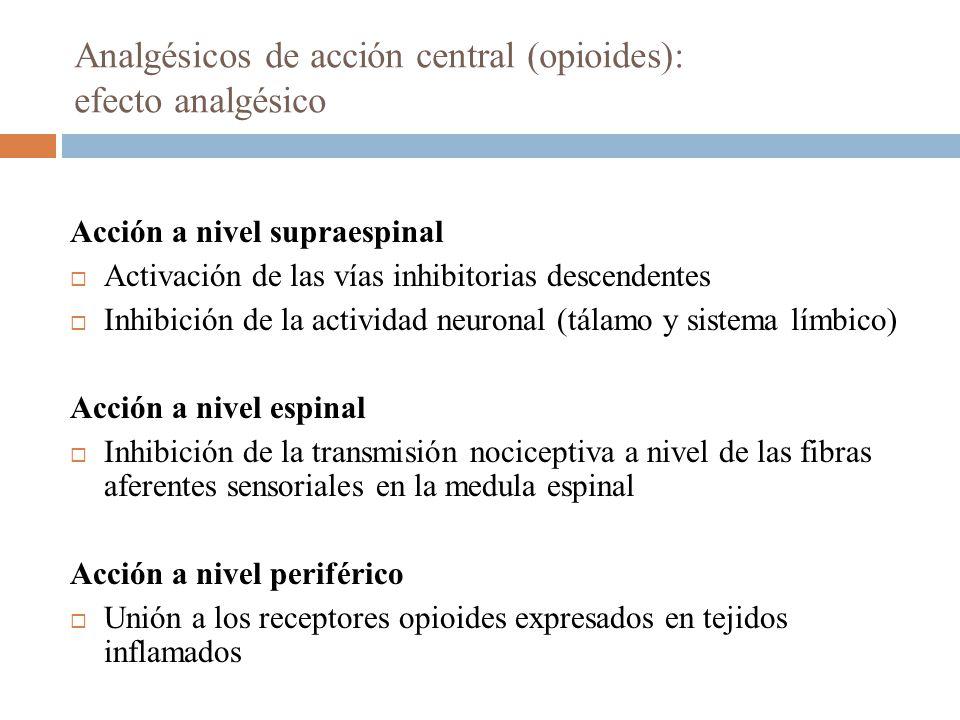 Analgésicos de acción central (opioides): efecto analgésico Acción a nivel supraespinal Activación de las vías inhibitorias descendentes Inhibición de la actividad neuronal (tálamo y sistema límbico) Acción a nivel espinal Inhibición de la transmisión nociceptiva a nivel de las fibras aferentes sensoriales en la medula espinal Acción a nivel periférico Unión a los receptores opioides expresados en tejidos inflamados