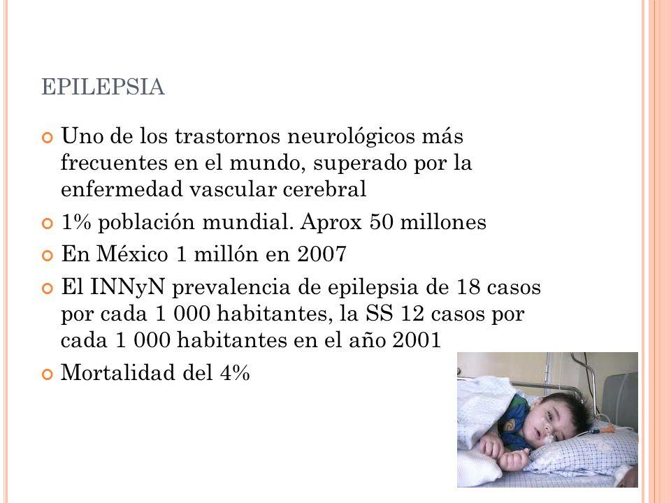 EPILEPSIA El 77% se inicia en la infancia, enfermedad de inicio temprano El 33% después de los 12 años Etiologías de epilepsia temprana: traumatismo neonatal, anoxia y sufrimiento fetal Cuando un consanguíneo tiene diagnóstico de epilepsia tiene 1.5 a 5 veces más predisposición que la población en general