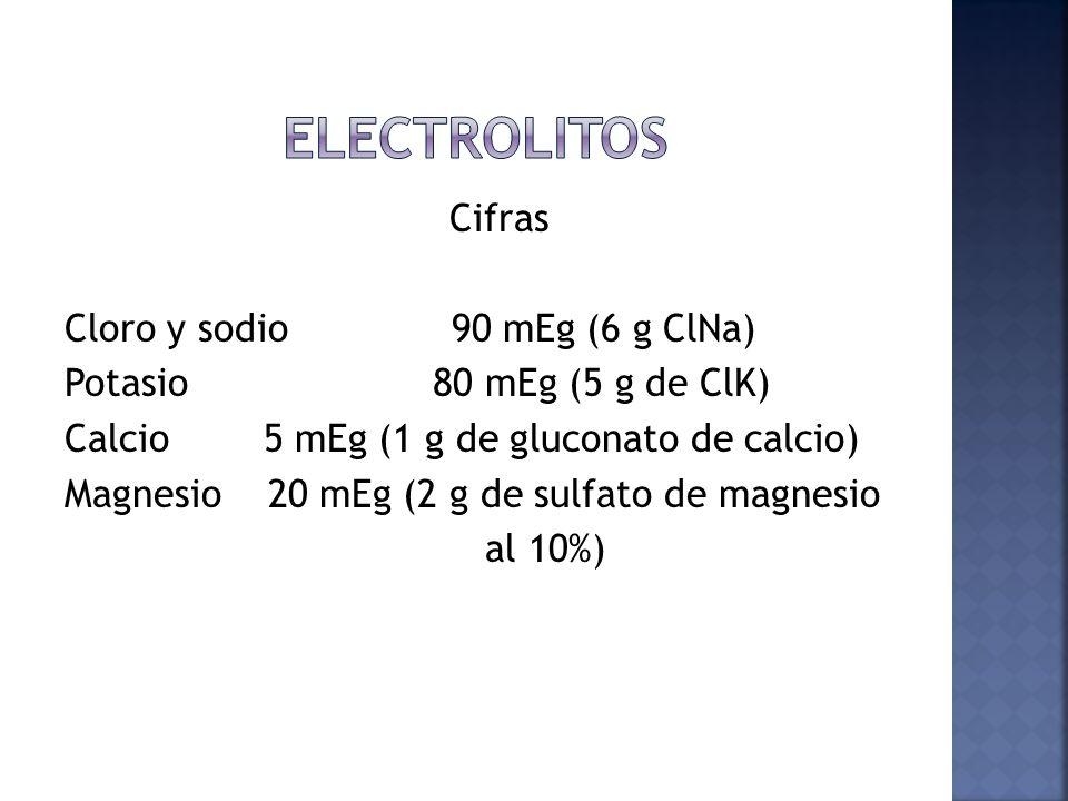 Cifras Cloro y sodio 90 mEg (6 g ClNa) Potasio 80 mEg (5 g de ClK) Calcio 5 mEg (1 g de gluconato de calcio) Magnesio 20 mEg (2 g de sulfato de magnesio al 10%)