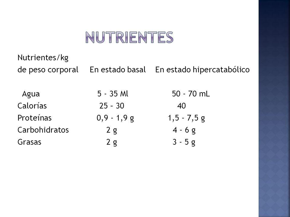 Nutrientes/kg de peso corporal En estado basal En estado hipercatabólico Agua 5 - 35 Ml 50 - 70 mL Calorías 25 – 30 40 Proteínas 0,9 - 1,9 g 1,5 - 7,5