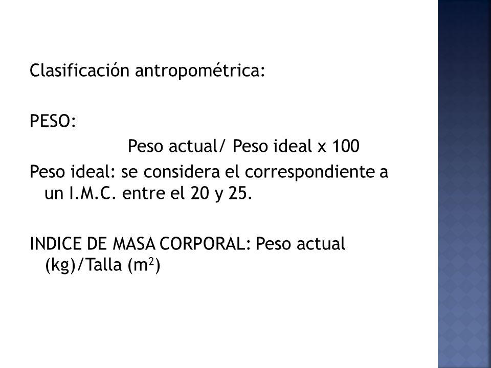 Clasificación antropométrica: PESO: Peso actual/ Peso ideal x 100 Peso ideal: se considera el correspondiente a un I.M.C. entre el 20 y 25. INDICE DE