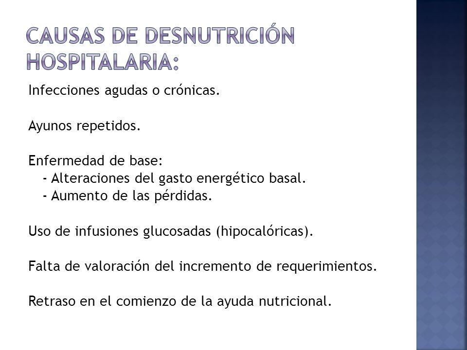 Infecciones agudas o crónicas. Ayunos repetidos. Enfermedad de base: - Alteraciones del gasto energético basal. - Aumento de las pérdidas. Uso de infu