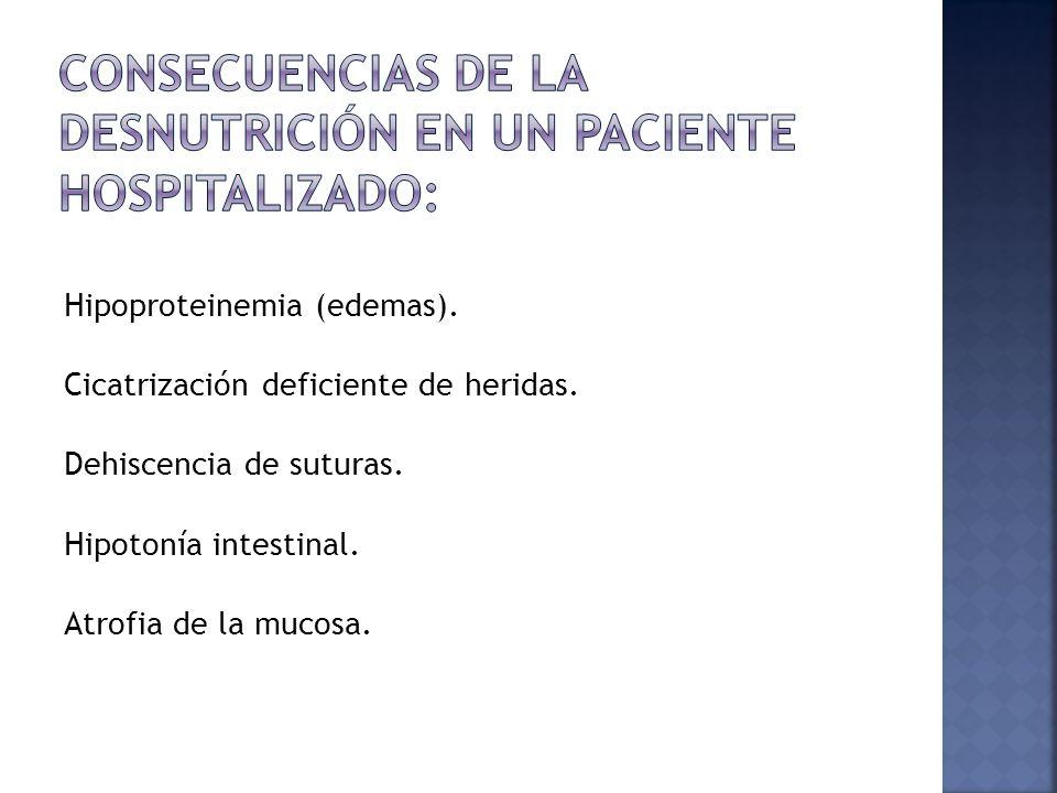 Hipoproteinemia (edemas). Cicatrización deficiente de heridas. Dehiscencia de suturas. Hipotonía intestinal. Atrofia de la mucosa.