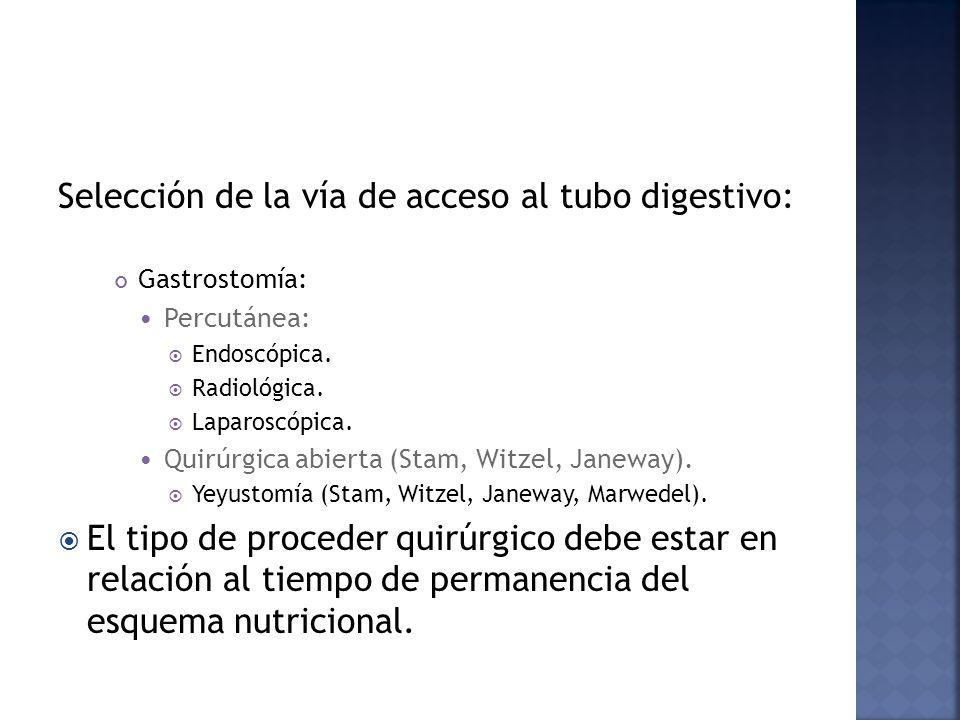 Selección de la vía de acceso al tubo digestivo: Gastrostomía: Percutánea: Endoscópica. Radiológica. Laparoscópica. Quirúrgica abierta (Stam, Witzel,